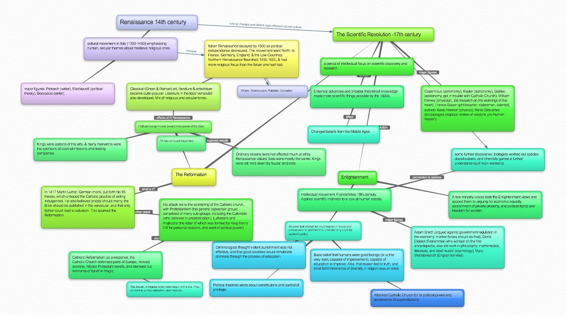 Pa homeschoolers ap online classes concept maps ap world history gumiabroncs Gallery